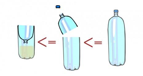 طريقة منزلية للقضاء على البعوض والناموس